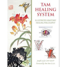 Tong Ren In A Day Live Lecture - May 20 Saturday 1-5PM